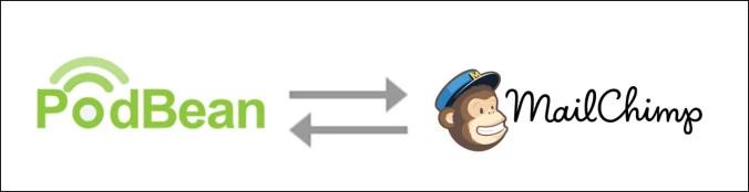 image-mailchimp